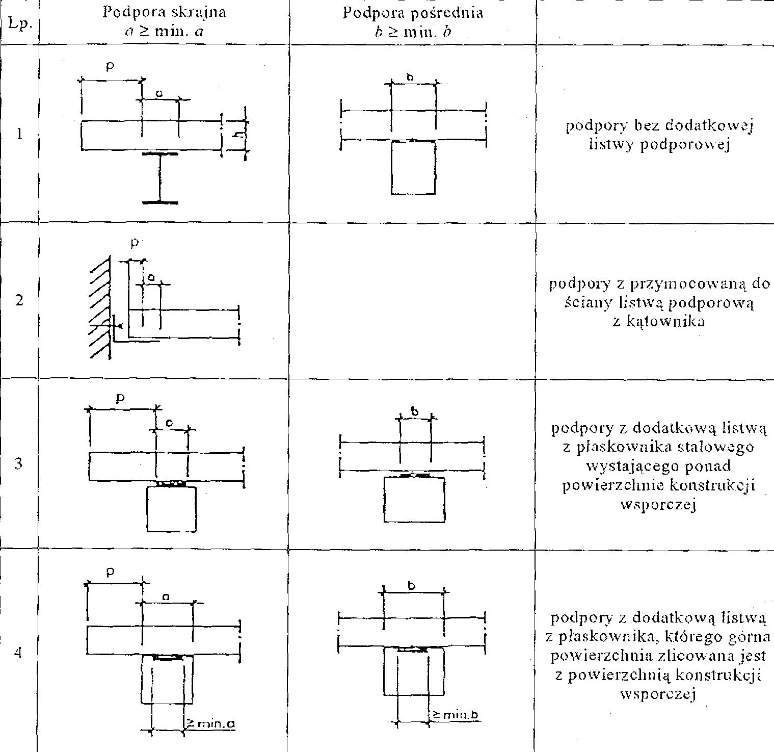tmpe815-1